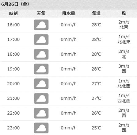 200626天気